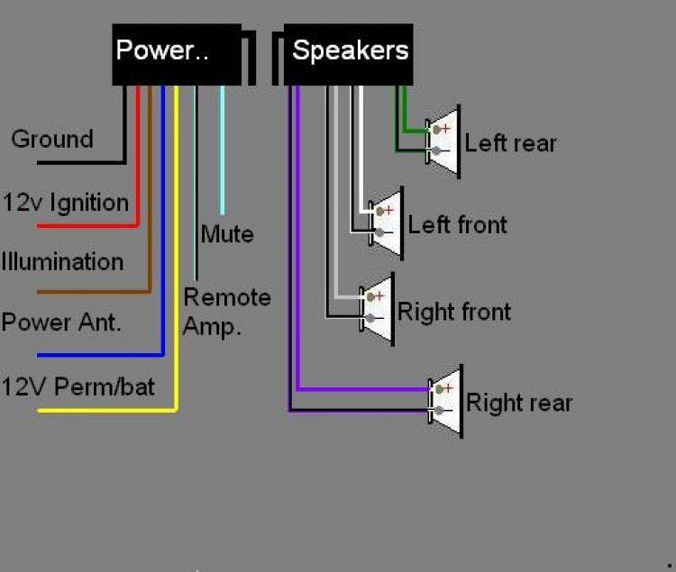 isokablage golf 2 88 volkswagen forum mahindra logan wiring diagram mahindra logan wiring diagram mahindra logan wiring diagram mahindra logan wiring diagram